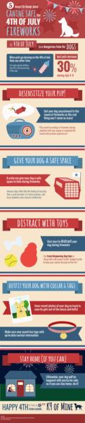 K9ofMine-Fireworks-Infographic